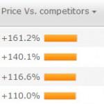 Upstream Commerce - imagem: upstreamcommerce.com