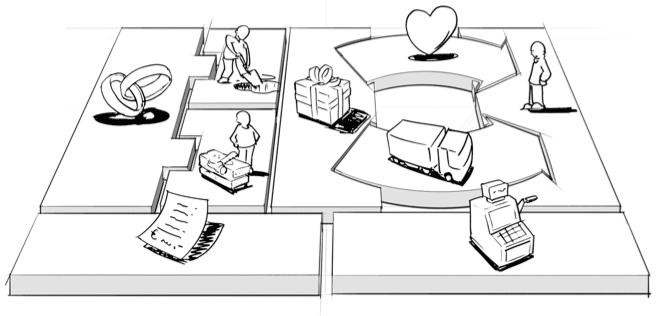 Business Model - imagem : reprodução
